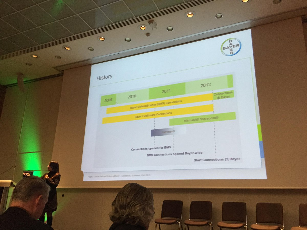 The technical foundation of #socbiz at Bayer - scattered landscape in the beginning #e20s http://t.co/715wchu4vg