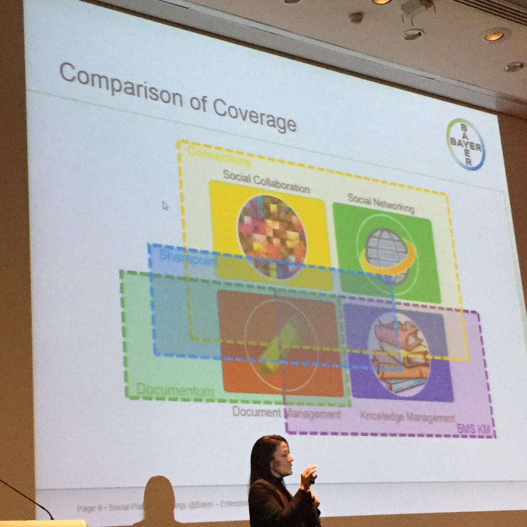 Now, Sharepoint, know your limits! #e20s http://t.co/UhJikCdJXC