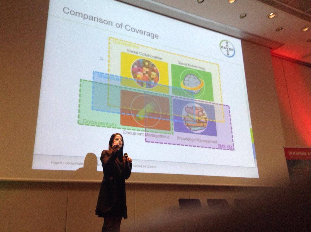 @laurmiller44 points out the real #problem right now #clattered #Software environment - where to do what #e20s http://t.co/9o5ElIbAN3