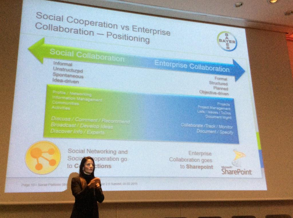 Bayer case study: positioning tools, to organize complexity. Social cooperation vs enterprise collaboration #e20s http://t.co/d7iRoLKRsM