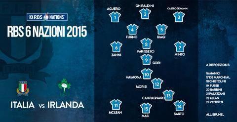 Rugby Sei Nazioni: formazione Italia-Irlanda di sabato