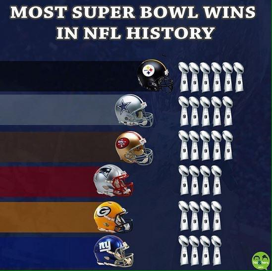 HD wallpapers new york giants super bowl stats