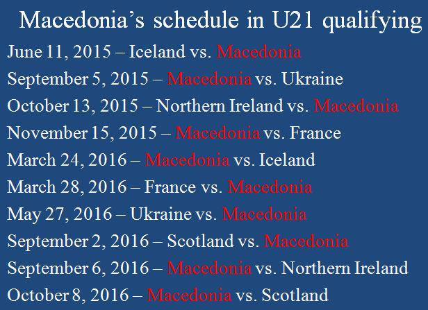 Macedonia's schedule for this qualifying campaign
