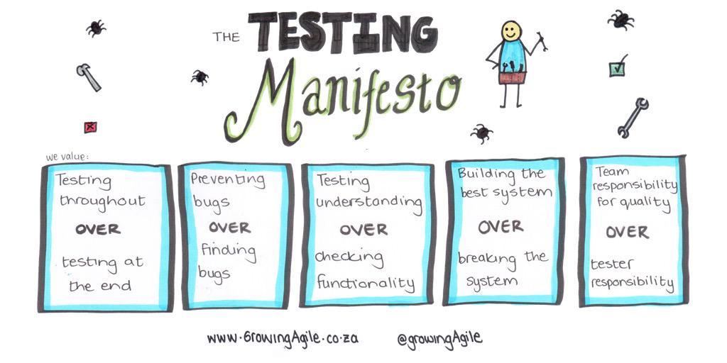 Testing Manifesto