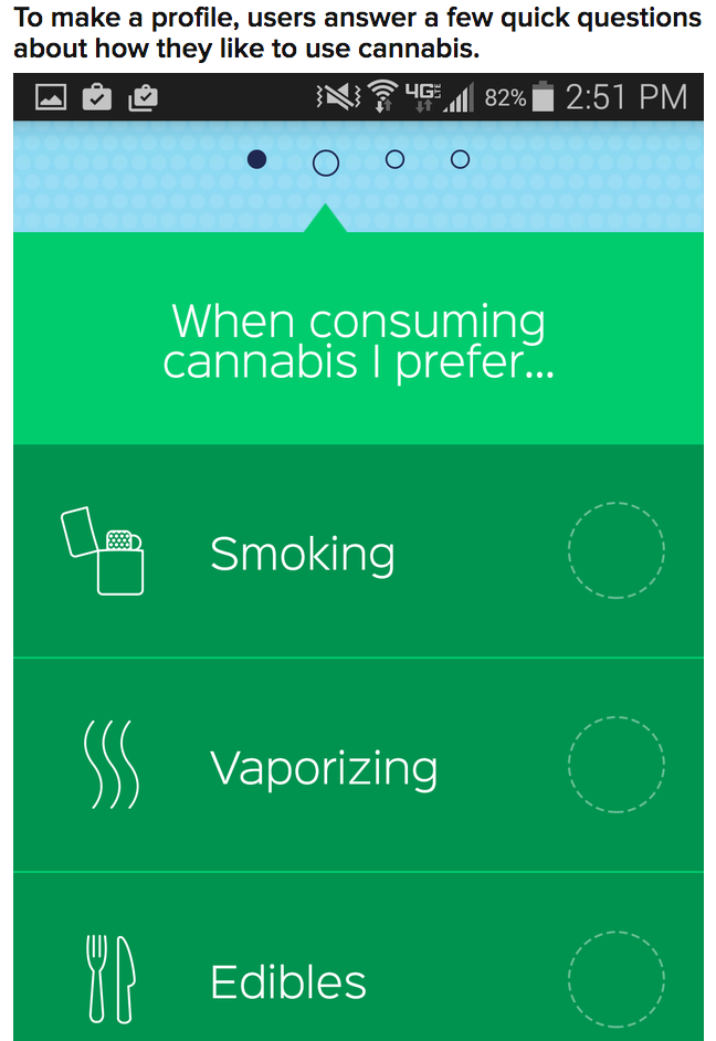 Dating app for pot smokers