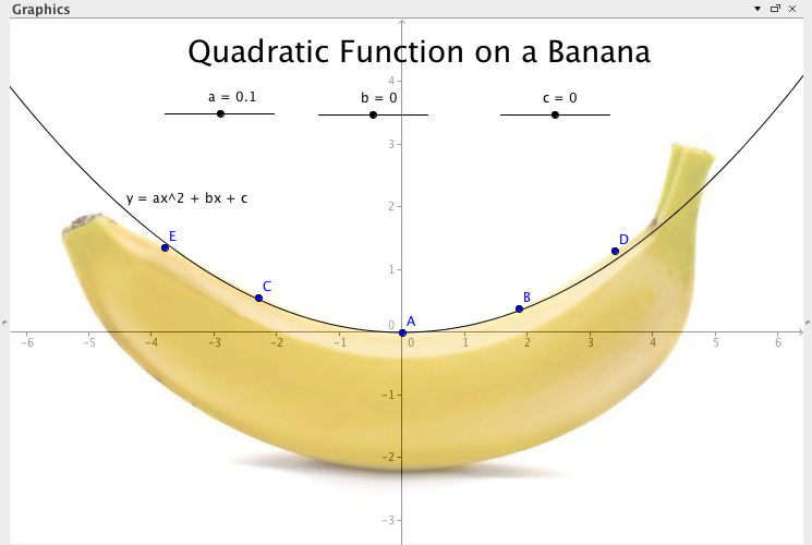 real world quadratic functions week 4 Quadratics as functions unit 10 - week 25 understanding the parts of a quadratic with real world data and write the week 25 - quadratics as functions.