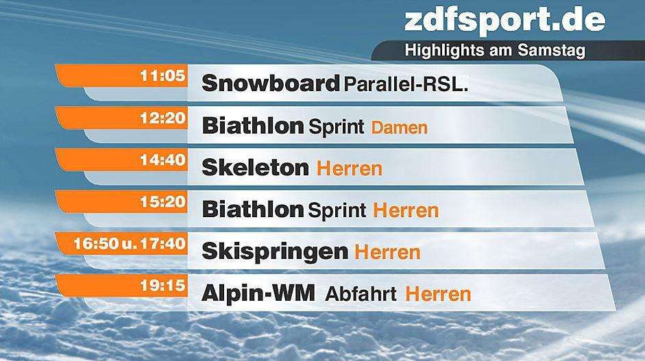 Wintersport Heute Zdf