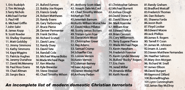 terrorist attacks in the united states of america essay The global network essay war on terrorism and the human condition abstract since the atrocious september 11th, 2001, terrorist attacks on the united states of america, and along with the ongoing threat of terrorism, officials have reinforced their efforts to identify and capture suspected terrorists in not only the united states but canada as well.