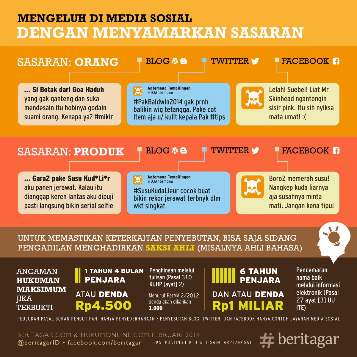 Nih! --> Amankah menyamarkan nama sasaran di media sosial? http://t.co/v7JQPRQsrJ