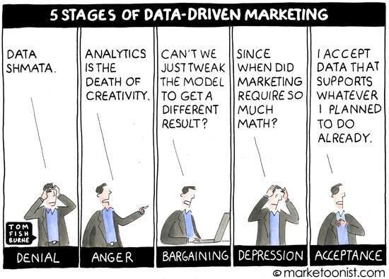 5 stages of data-driven marketing :) http://t.co/axonBl1V3J