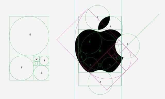 I had no idea the Apple logo was based on the Fibonacci. What a revelation. http://t.co/gexRatxYu6