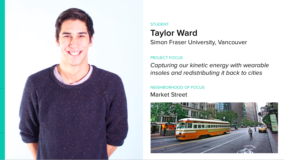 Taylor Ward is prototyping his personal power stations as part of the #ixd15 #wearablecity Student Design Challenge. http://t.co/lAEHK5qQJh