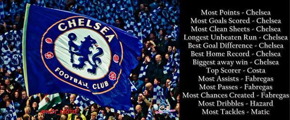 Chelsea w tym sezonie