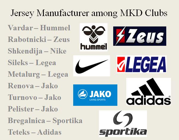 Jersey manufacturers among the clubs (listed by current standings)