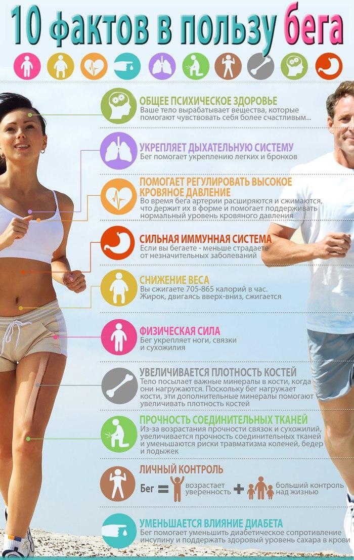 Польза бега как похудеть