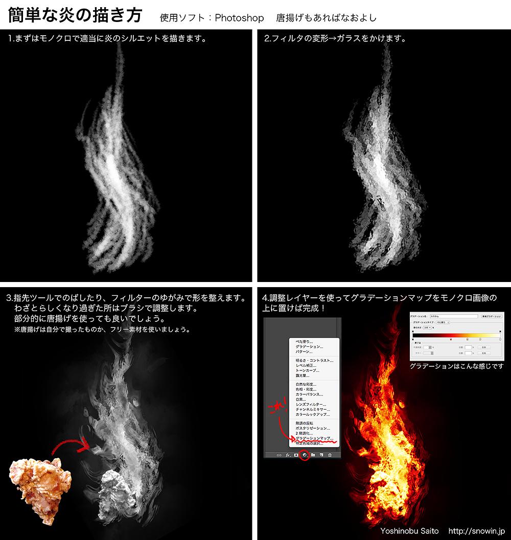 Photoshopを使用して比較的簡単に炎を描く方法