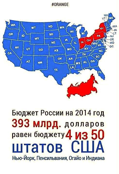 В Совбезе РФ обещают ответить на возможные поставки оружия США в Украину - Цензор.НЕТ 7470