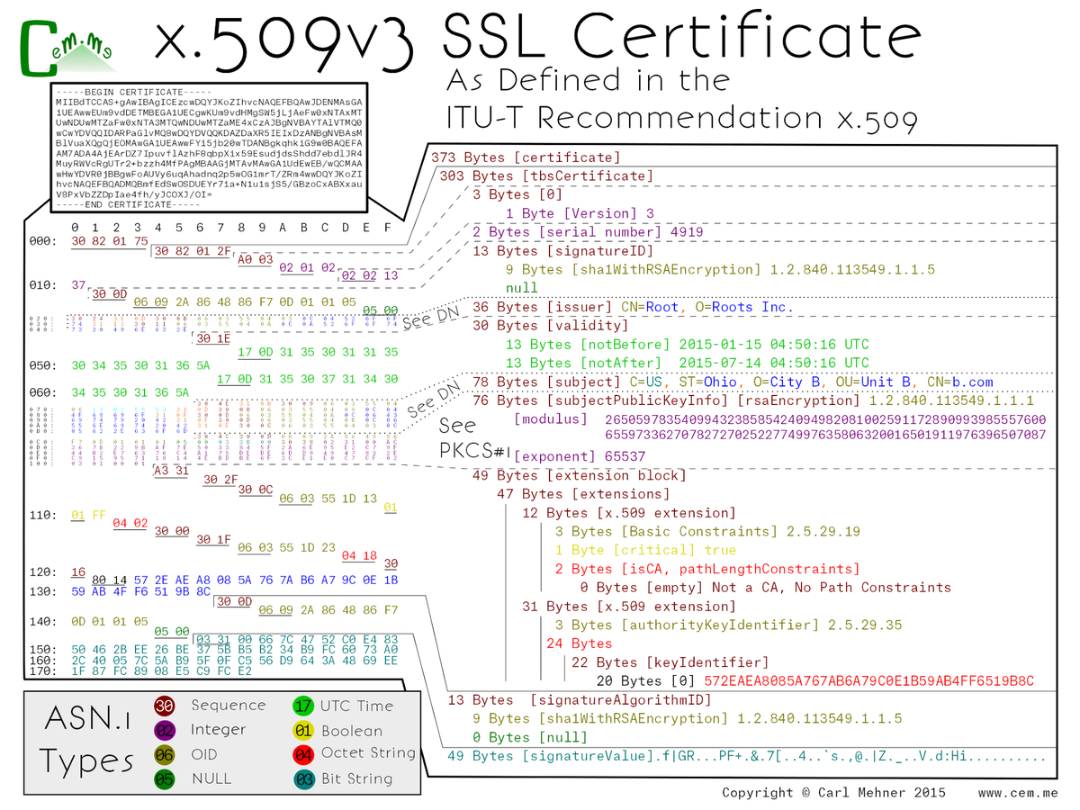 on twitter x509v3 ssl certificate poster crypto posters on twitter x509v3 ssl certificate poster crypto posters blog part 4 httpstyhc8dryepp httpty58saktx6c 1betcityfo Image collections