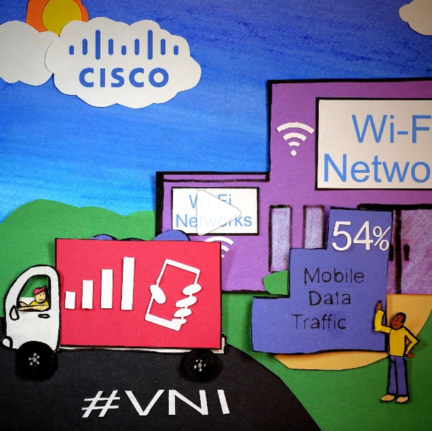 2G, 3G & #4G are about to be offloaded to #WiFi. Watch our short #VNI video to learn more: http://t.co/cvLf6ZYirU http://t.co/NHBK7pwYGL