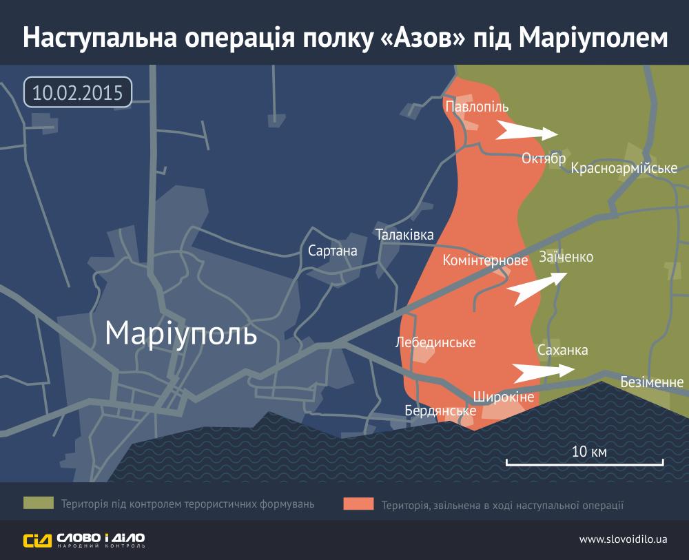 """Порошенко объяснил, зачем """"Азов"""", Нацгвардия и ВСУ начали контрнаступательную операцию под Мариуполем - Цензор.НЕТ 1814"""