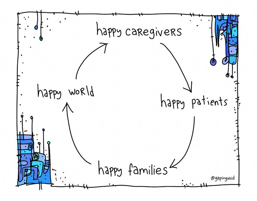 New post: #PatientEngagement requires a culture change by Hugh MacLeod of @gapingvoid http://t.co/jUMnNXHDhV #HITsm http://t.co/jCywWqdRMz