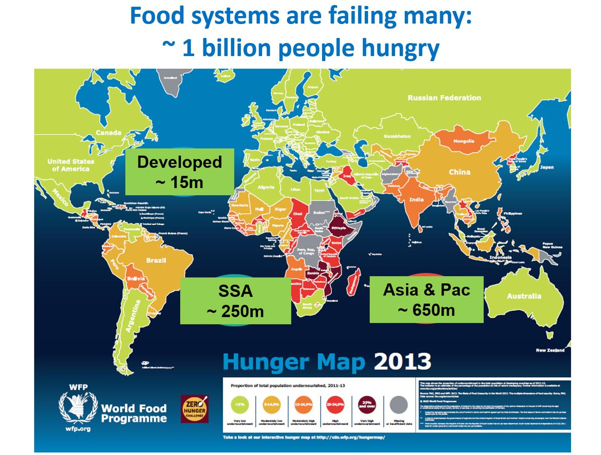 Food systems are failing many: 1 billion people hungry + 2 billion  suffer from vitamin + micronutrient deficiencies http://t.co/FDeEAJlUmR