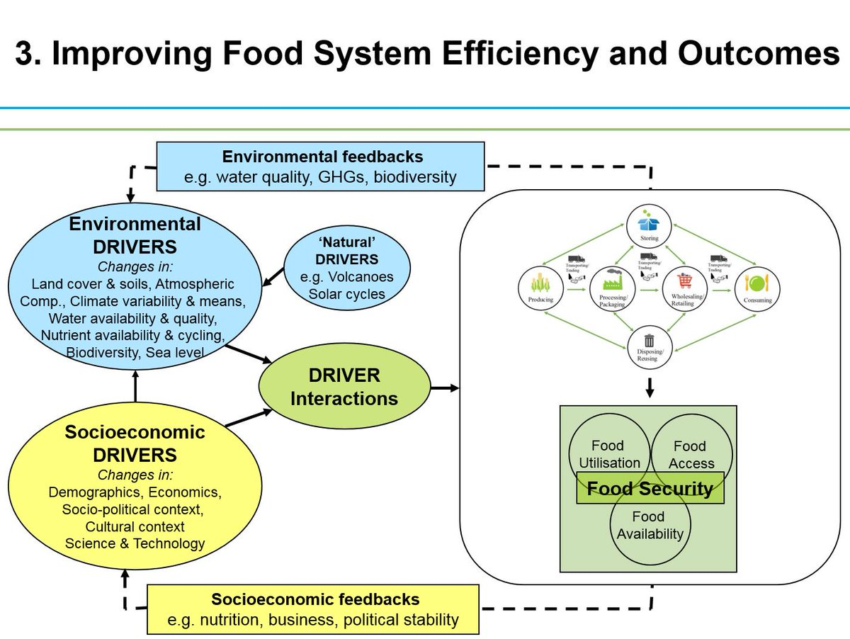 How do we improve food system efficiency and outcomes? http://t.co/wVXMd8X5sA