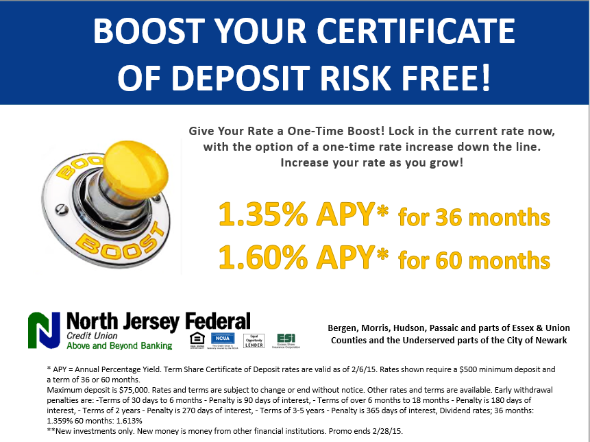 North Jersey Fcu On Twitter Boost Your Certificate Of Deposit Risk