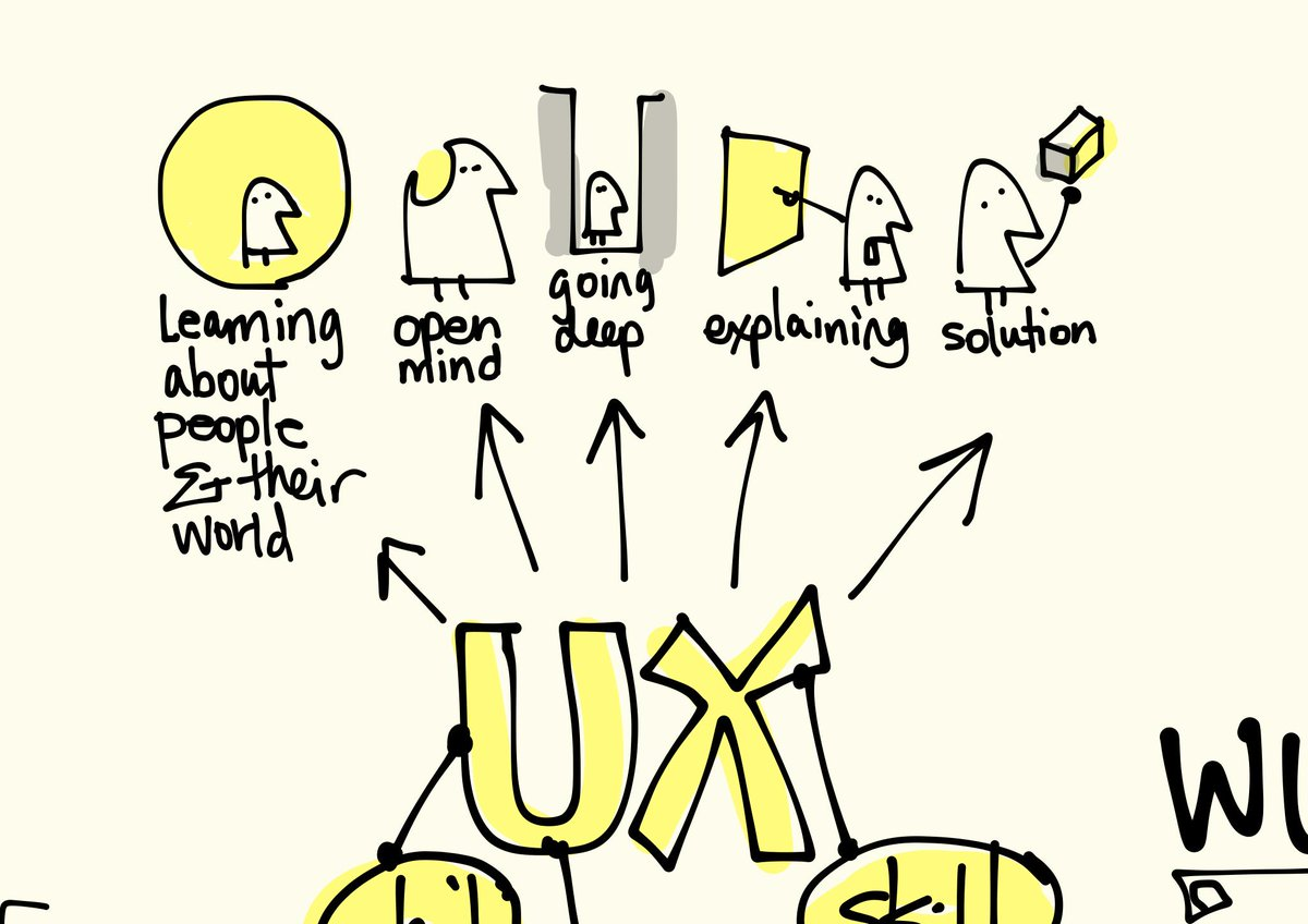 UX is a universally useful set of key skills. #ixd15 #favoritemoments #sketchnotes @billder http://t.co/ML4zvlgR3W