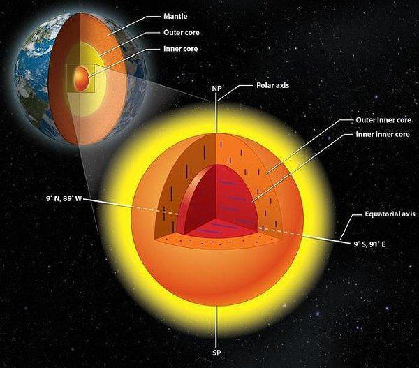 Foto Nuclero terrestre