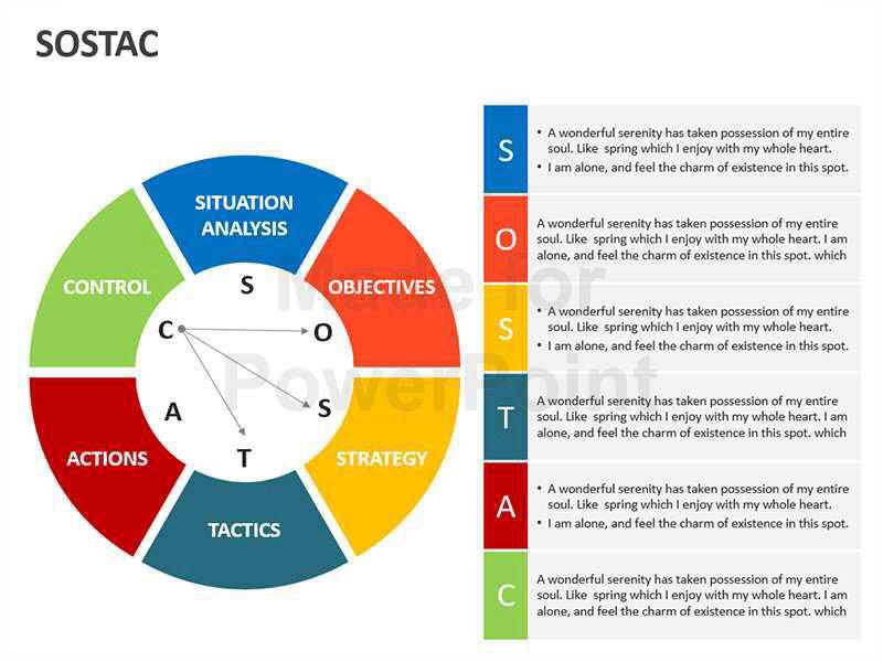 market and situational analysis of the easyjet airline Chapter 3 situation analysis in this chapter, i will show place and analysis the current place utilizing both of used swot and pest theoretical account easyjet seems like really good state of affairs and more expertness will foretell hold great chances for the low cost scheme.