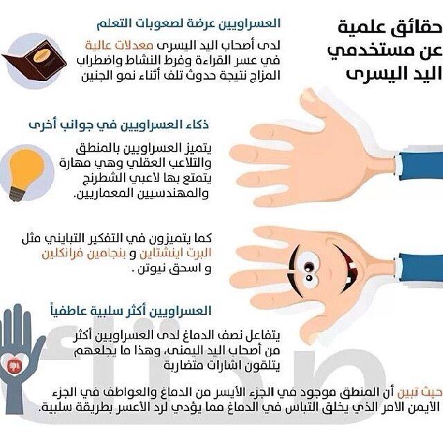 معلومات مصورة - صفحة 7 B9qsRWBCYAABrXB