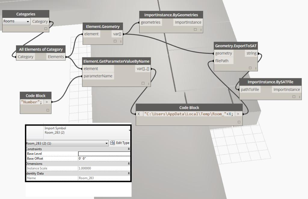 ImportInstance.ByGeometries DynamoBIM Node explained