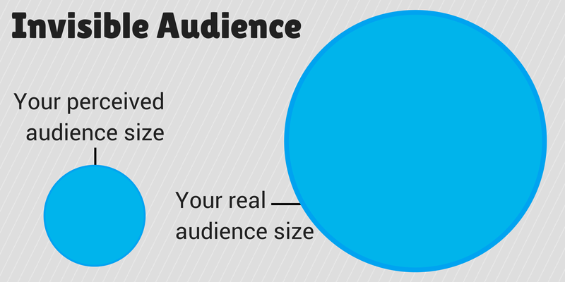 Why Your Social Media Posts Are More Popular Than You Think http://t.co/ZLX1DEZXxM http://t.co/YJmyAfI3TN