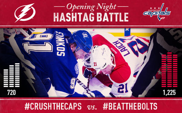 Opening night hashtag battle: Lightning vs. Capitals