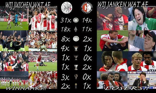 """ajaxmuseum.NL on Twitter: """"Verschil tussen Ajax en ..."""