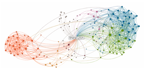Well, #myLinkedInmap is colorful, at least. How 'bout yours? http://pic.twitter.com/XCEnduch