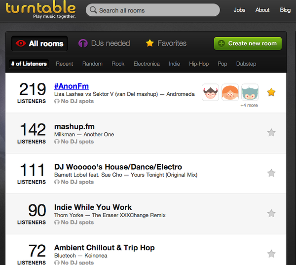 #AnonFM is now the largest room on Turntable.FM! Thanks for all your support! http://t.co/vsTaCw9o