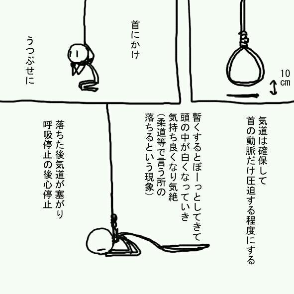 一番楽な自殺方法
