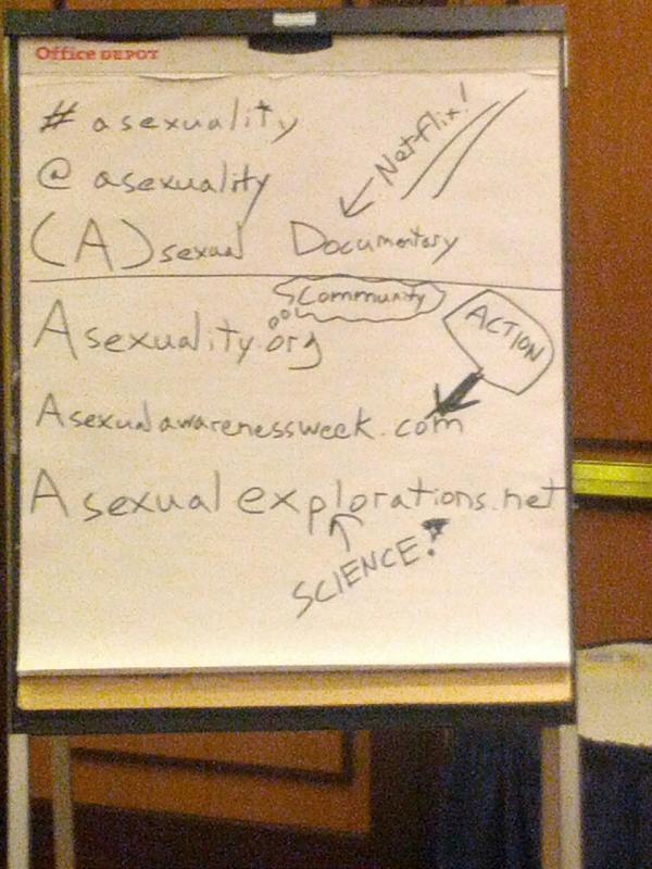 #asexuality #cc13 http://pic.twitter.com/AZseg7Et