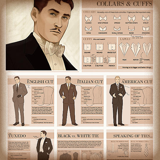 drawn fashion on twitter quotak�s guide to suits english