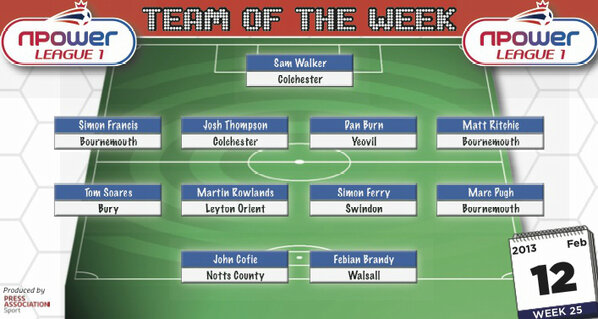 The @npower_League1 'Team of the Week' http://bit.ly/Y9SaRy http://pic.twitter.com/uFi3bEuF