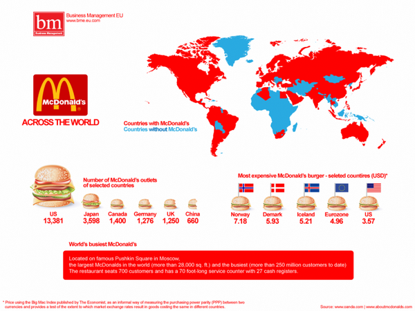 Ben king on twitter big mac world map the geography of ben king on twitter big mac world map the geography of mcdonalds incl countries with without food fastfood geographyteacher gumiabroncs Images