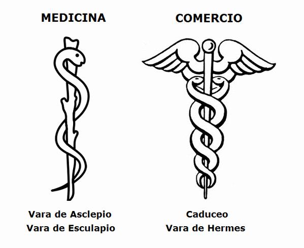 Banderasconhistoria on twitter el s mbolo m dico es la - Simbolos y su significado ...
