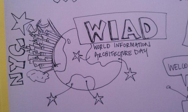 It's begun! #wiadnyc http://pic.twitter.com/W1L023Kn
