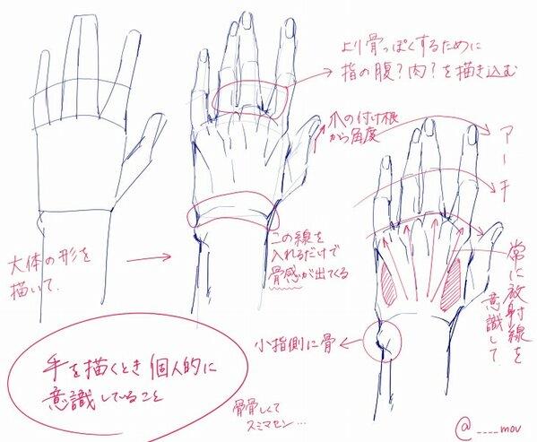 私的・手の描き方1