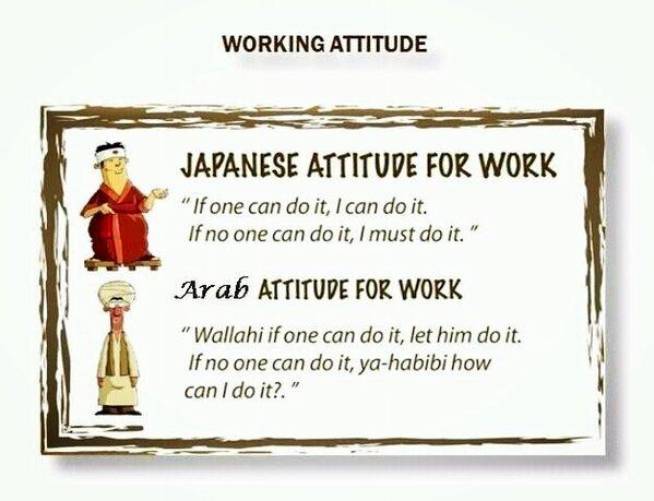 Working Attitude Hashtag On Twitter