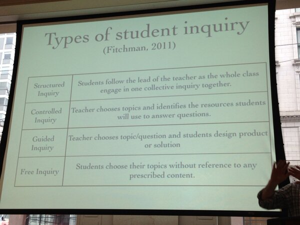 RT @ChrisWejr: RT @bkuhn: Types of #inquiry @neilstephenson #bcedsfu http://pic.twitter.com/MIrRu16e
