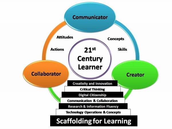 RT @datruss: Scaffolding for learning via http://21centurylearn.wordpress.com/ #bcedsfu #edtechbc http://pic.twitter.com/dYBJZ4he