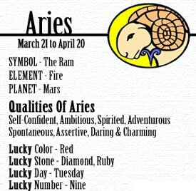 All about aries zodiakaries twitter reheart Images